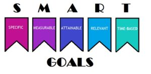 SMART Goals- Nashville TN- East End Chiropractic